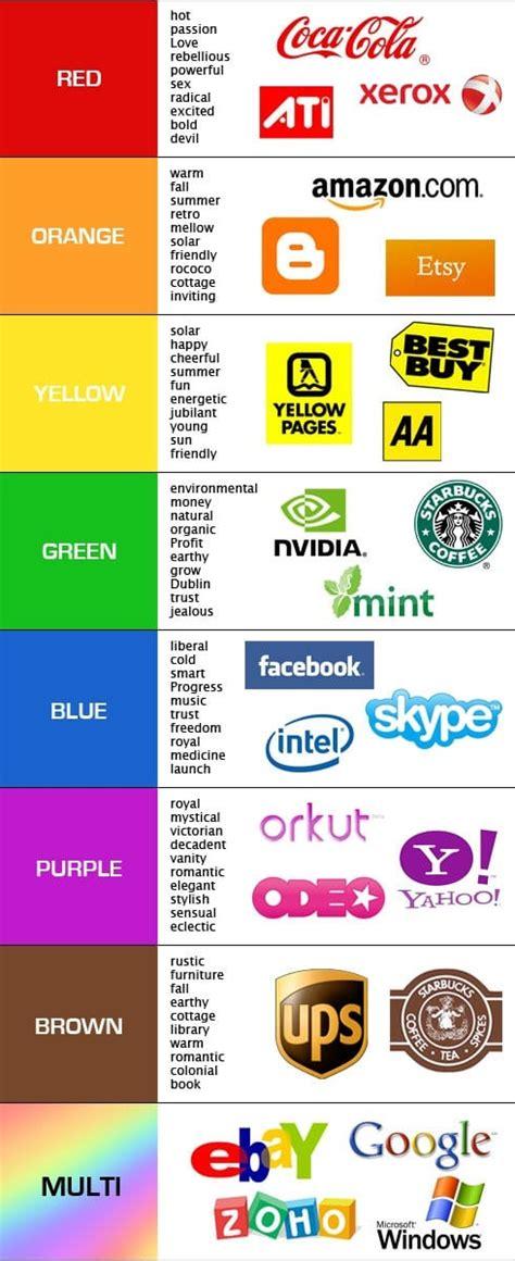 Cuadro con el significado de los colores y ejemplos de ...