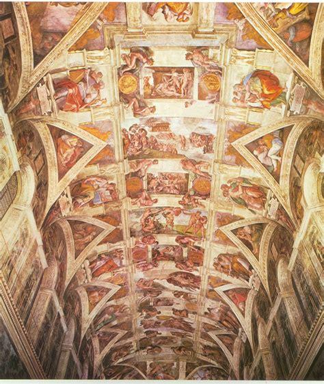 Cuadro Cronologico de La Edad Moderna: 1508 Miguel Angel y ...