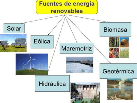 Cuadros comparativos, diferencias entre energias ...