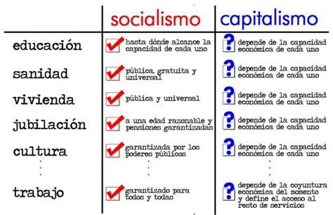 Cuadros comparativos sobre Capitalismo y Socialismo: sus ...