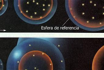 ¿Cuál es el diámetro del Universo?   Paperblog