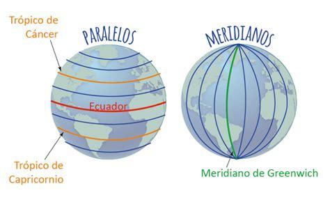 Cuál es la diferencia entre paralelos y meridianos ...