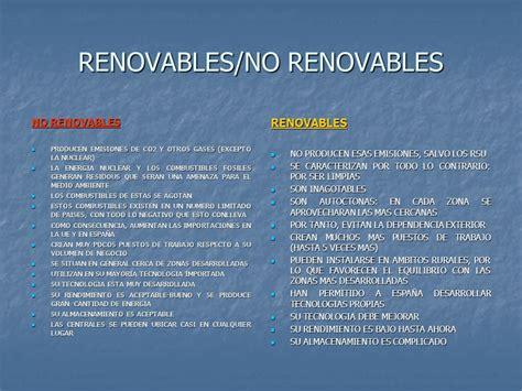 ¿Cuál es la Diferencia entre Recursos Renovables y No ...