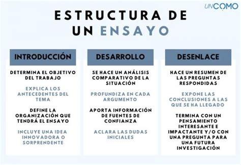 Cuál es la estructura de un ensayo   ¡Características y ...