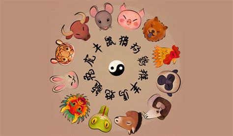 ¿Cuál es tu signo en el Zodiaco Chino?   ¿Lo Sabías?
