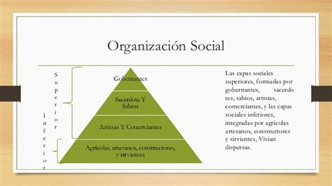 Cuales Son Las Clases Sociales De Los Olmecas ...