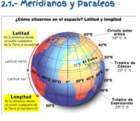 Cuáles son las líneas imaginarias de la Tierra. Aprende en ...