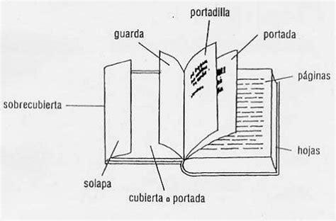 ¿Cuales son las partes de un libro?   Ciclo Escolar