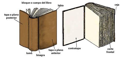 ¿Cuales son las partes de un libro? ️ » Respuestas.tips