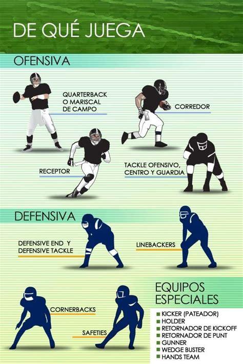 Cuáles son las posiciones de los jugadores en el fútbol ...