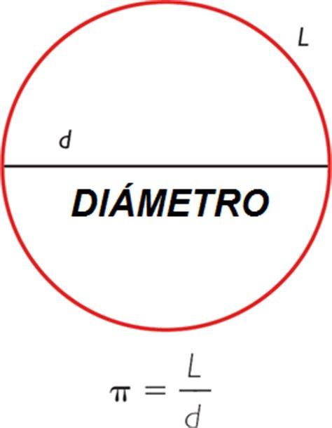 CUANTO: Cuanto equivale un diametro
