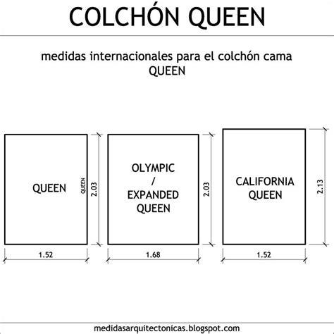 Cuánto mide un colchón QUEEN? Medidas de colchones QUEEN ...