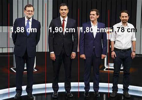 ¿Cuanto miden los famosos?