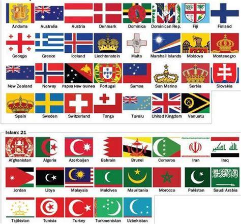 ¿Cuántos países tienen símbolos religiosos en sus banderas ...