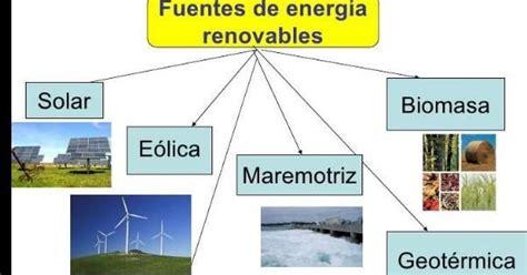 ¿Cuántos tipos de energías renovables hay?   Tipos de ...