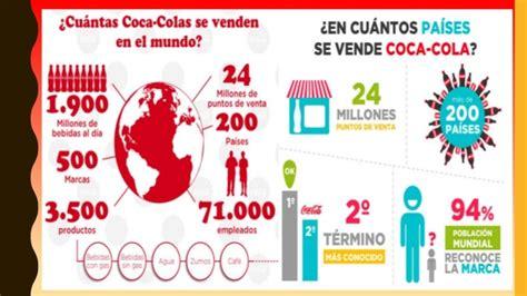 Cuantos Trabajadores Tiene Coca Cola A Nivel Mundial ...