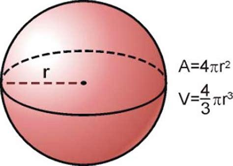 Cuerpos sólidos geométricos: ESFERA