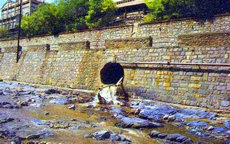 Cuidado Del Agua: Contaminación del agua