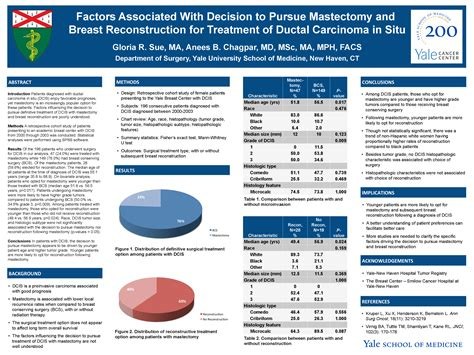 Cureus | Factors Associated With Decision to Pursue ...