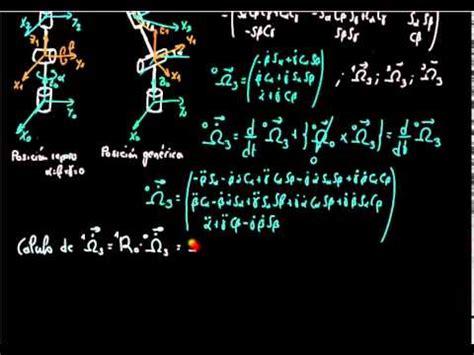 Curso 2013 14  3.3.2 . Muñeca de Euler. Cálculo de la ...