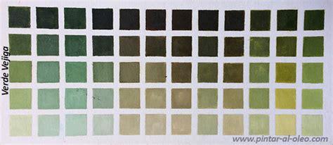 Curso de pintura: la mezcla del color verde   Pintar al óleo
