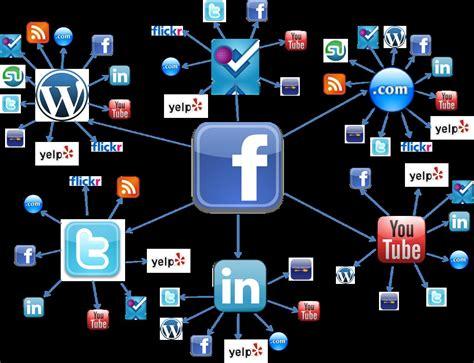 Curso de publicidad en redes sociales presencial Madrid ...