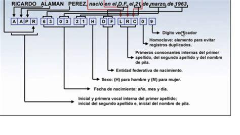 Curso Java #23 Programando un CURP 6 / 6 [Final]   YouTube