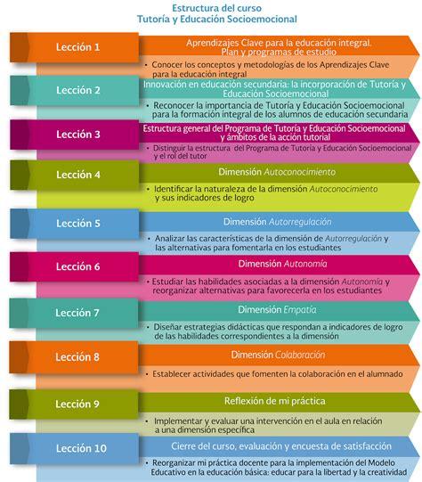 Curso Tutoría y Educación Socioemocional: Lección 1