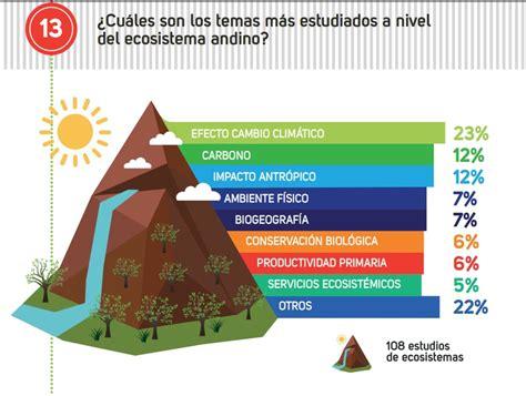 Cusco y Cajamarca lideran estudios sobre impacto del ...