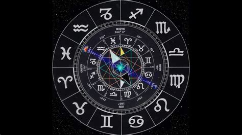 Daniel Mastral    O Ciclo do Zodiaco    YouTube