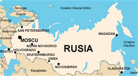 Datos Básicos de Rusia