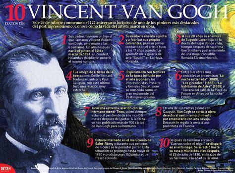Datos importantes de Vincent Van Gogh | Poblanerías en línea