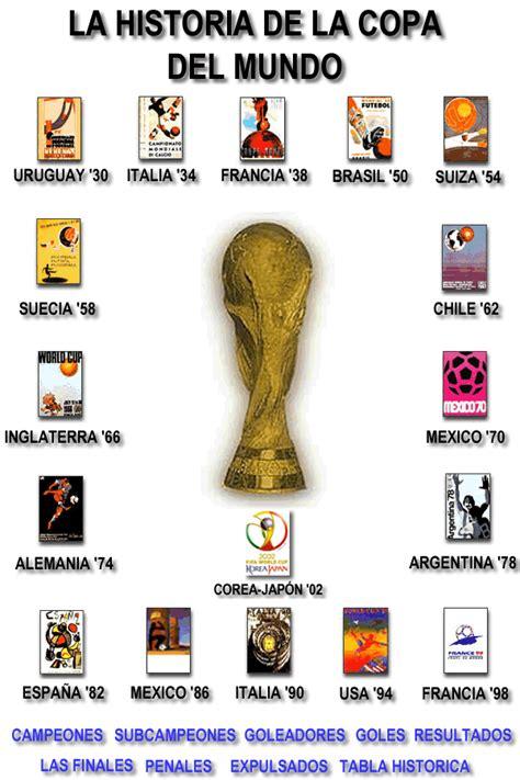 Datos y curiosidades sobre los mundiales de fútbol ...
