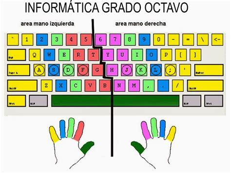David Giménez AIP : procesador de textos