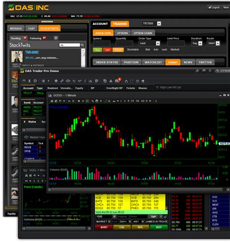 Day Trading Platforms and Software