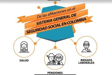 De las Afiliaciones en el Sistema General Seguridad Social ...