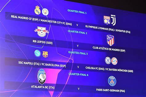 Debate Champions League 2020: ¿Quién tiene más opciones de ...
