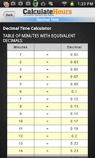 Decimal Time Converter + Chart   Android Apps on Google Play