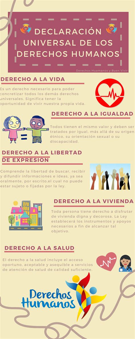 Declaración Universal de los Derechos Humanos | Derechos ...