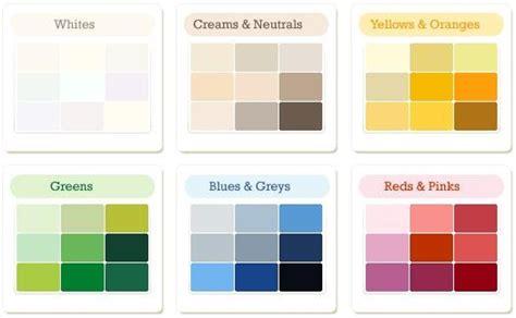 Decoracion mueble sofa: Pinturas carta de colores interiores