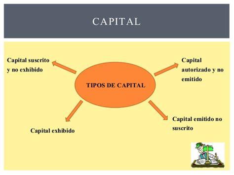 Definición de Capital Emitido