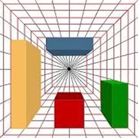 Definición de perspectiva   Qué es, Significado y Concepto
