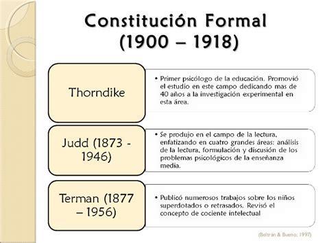 Definicion Psicologia Educativa   SEONegativo.com