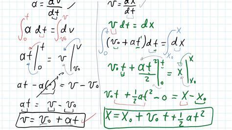 Demostración de las ecuaciones del movimiento con ...