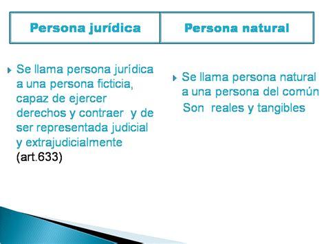DERECHO CIVIL I  PERSONAS: PERSONA JURIDICA Y PERSONA ...