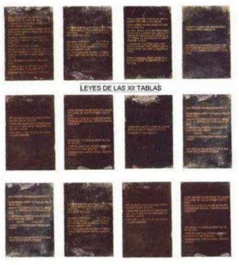 Derecho Romano: LAS XII TABLAS