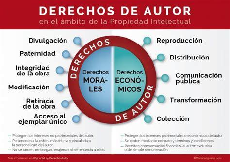 Derechos de autor: diferencia entre morales y económicos o ...