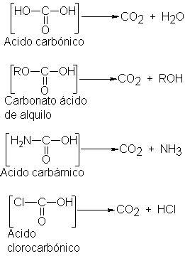 Derivados funcionales del ácido carbónico