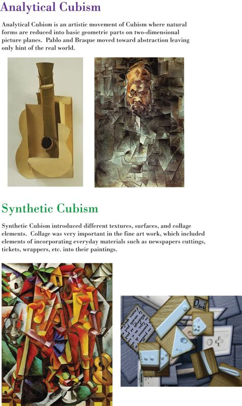 DES HIS F10 CANDICE: Analytical and Synthetic Cubism ...