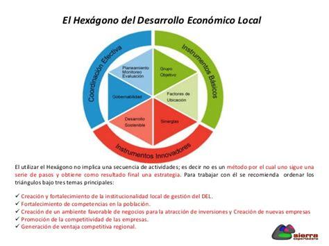 Desarrollo economico local y Municipio Productivo SIEX Hco